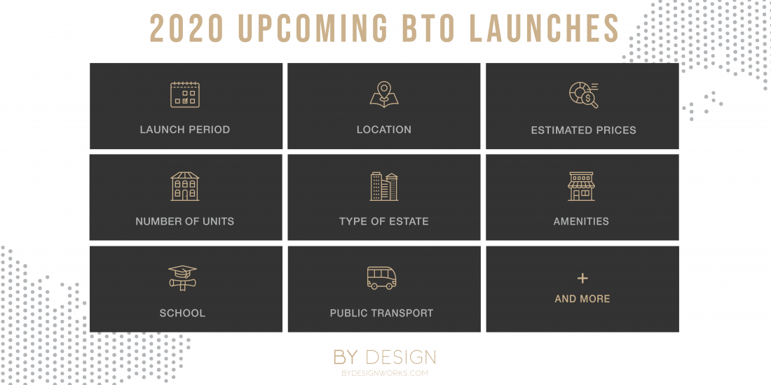 Aug 2020 BTO Launch in Singapore